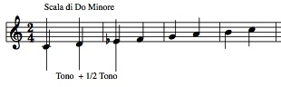Scala Do minore