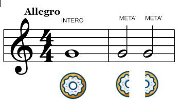 valore note musicali