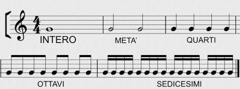 pentagramma e note musicali