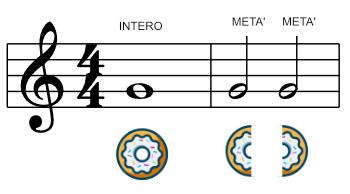 note musicali immagini